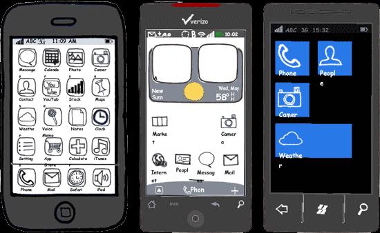 Ukázka modelů mobilních telefonů